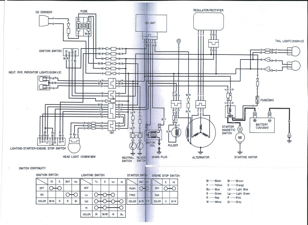 1985 Honda Big Red Atc 250es Wiring Diagram