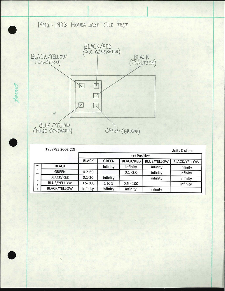 Honda M Wiring Diagram on honda 185s wiring diagram, honda 200m wiring diagram, honda 250r wiring diagram, honda 200s wiring diagram,