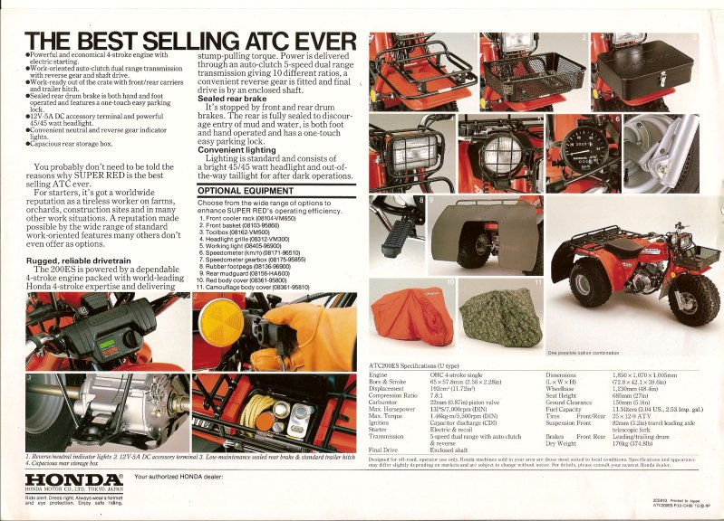 1984ATC200esiweb2
