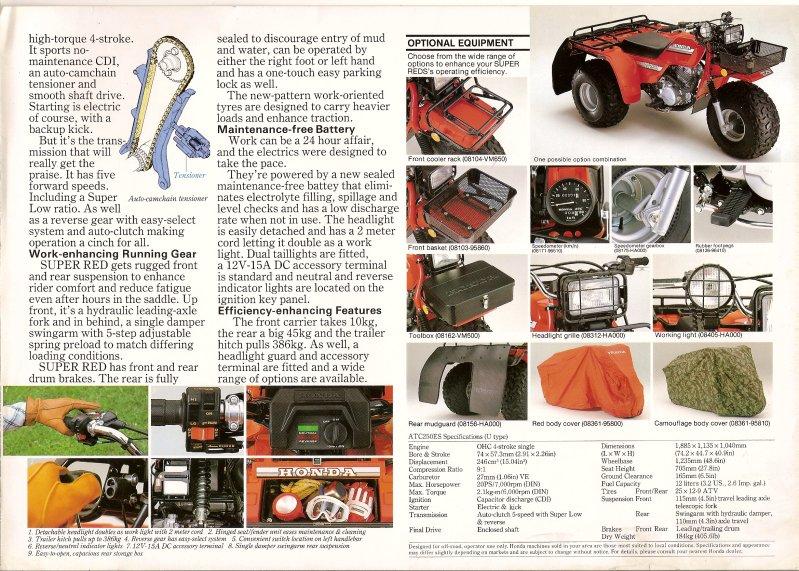 1985ATC250esi3