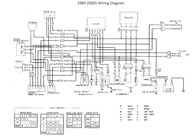 honda 200x engine diagram  honda  auto wiring diagram