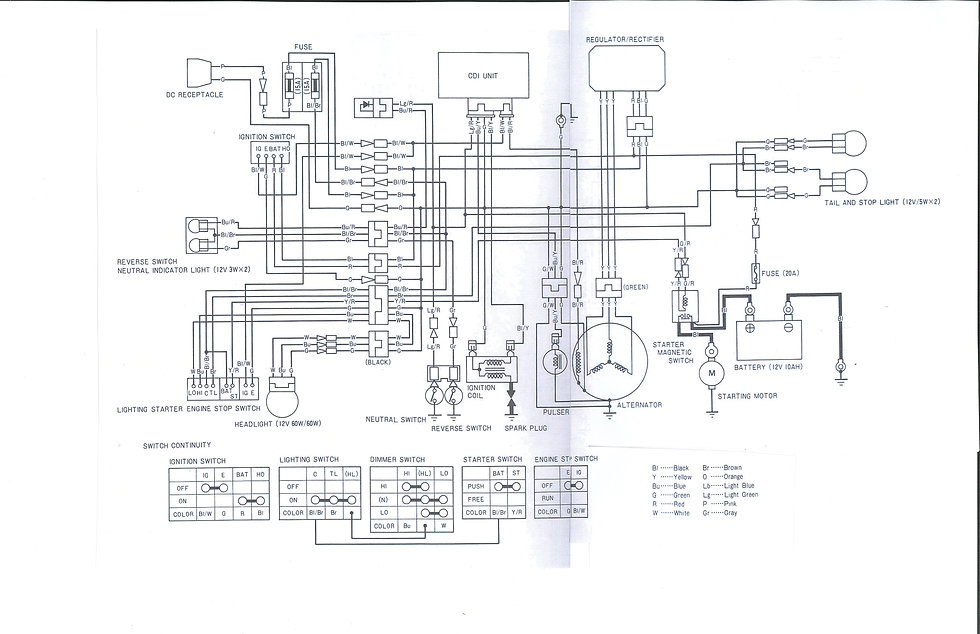 1986 honda big red atc 250es wiring diagram