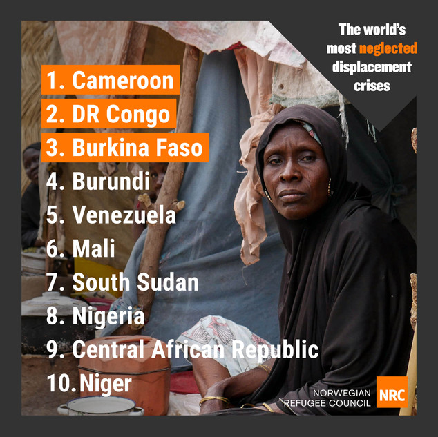 Neglected Displacement Crises List