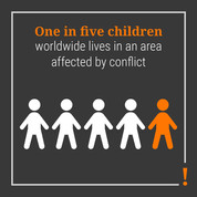 One in five children worldwide lives in an area affected by conflict