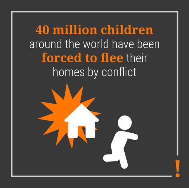 40 million children around the worrld have been forced to flee their homes by conflict