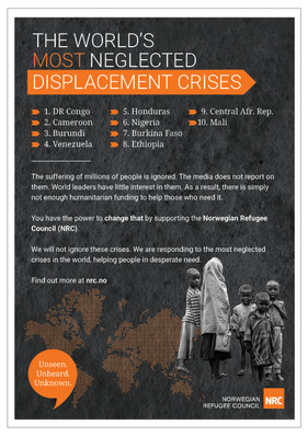 Neglected crises list