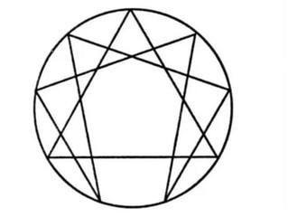 Un peu d'histoire de l'enneagramme