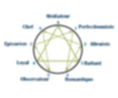 logo-ennea-types-2.jpg