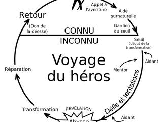 Un coaching peut être un Voyage
