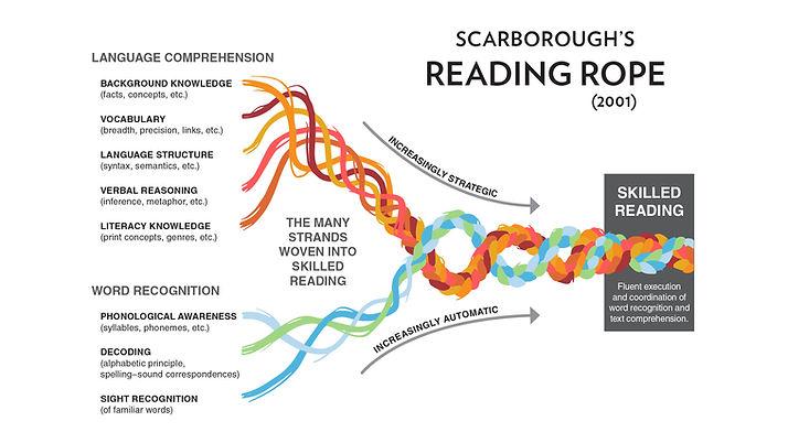 Scarboroughs-Reading-Rope-social-media.jpg