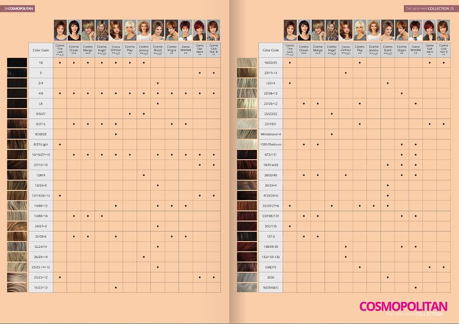 colores de pelucas peru cosmo 13