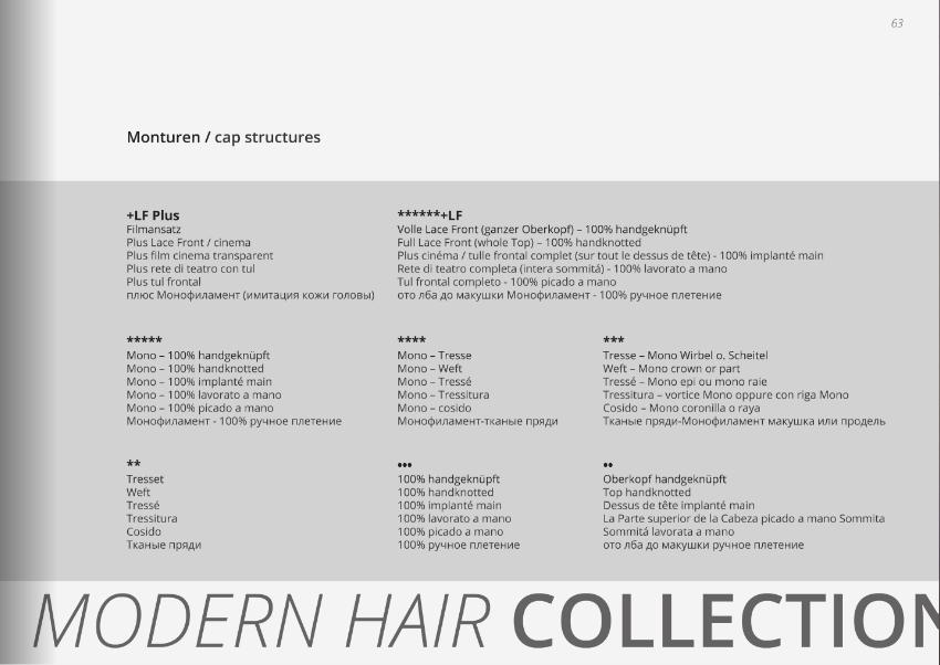 Tipos de monturas de pelucas