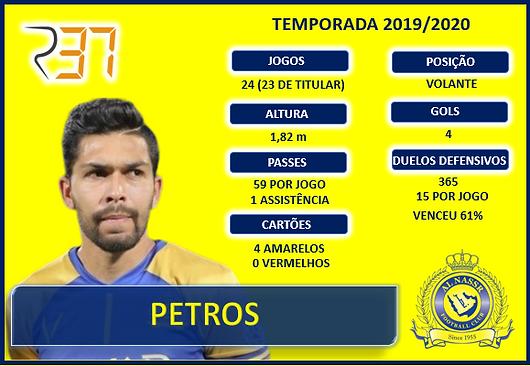 Quadro_Estatístico_R37_-_Petros.png