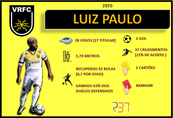 Luiz Paulo Volta Redonda.png