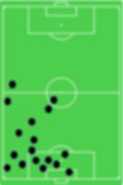 Mapa de Duelos Defensivos - Gabriel.png