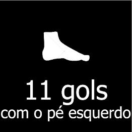 11 gols canhota.png