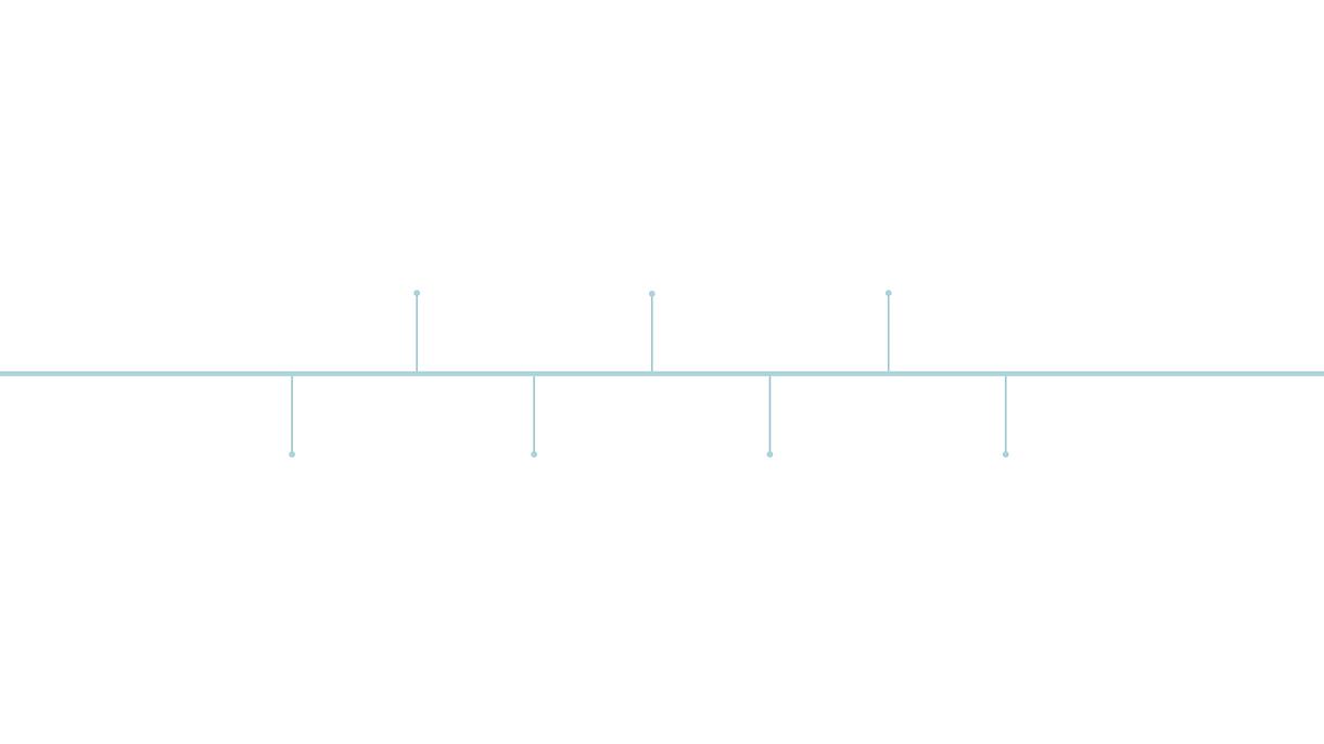 Plain Timeline.png