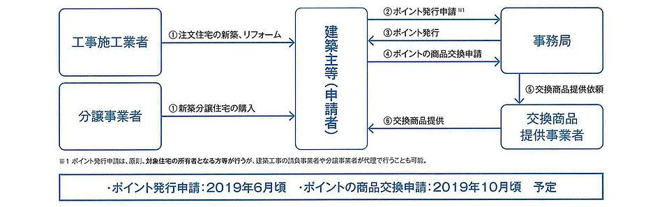 制度全体の流れ.jpg