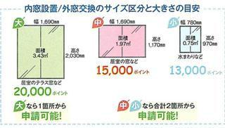 窓のサイズ区分と大きさ.jpg