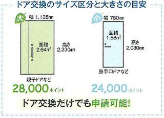 ドアのサイズ区分と大きさ.jpg