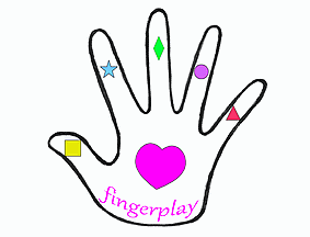 fingerplay finger map