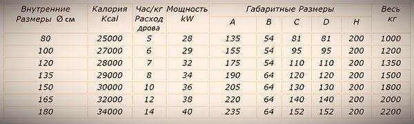 дровяная печь техническая_edited.jpg