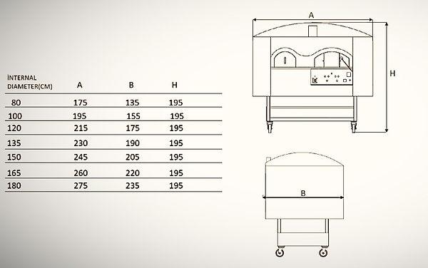 Ротационная дрова газ