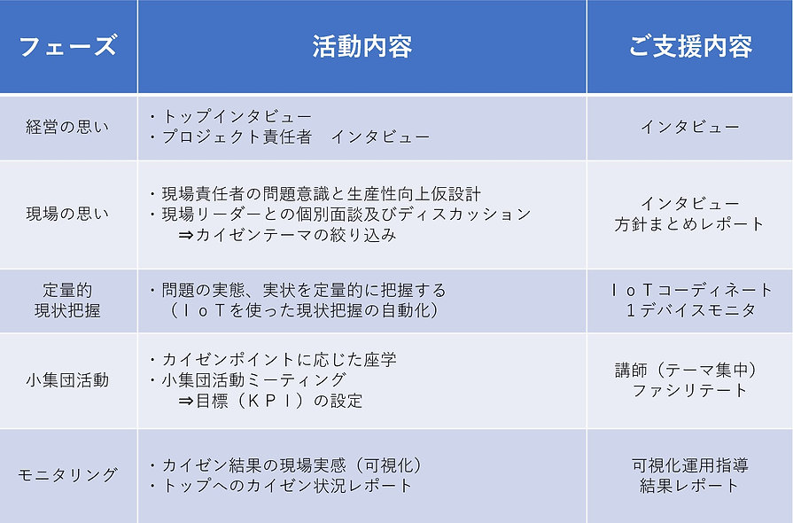 コンサルメニュー.jpg