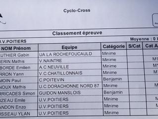 9ème édition du CYCLO-CROSS de VOUNEUIL/ BIARD