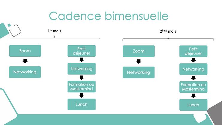 NA Cadence bimensuelle.png