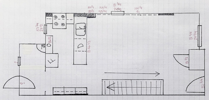 elevations, edesign measurements, how to take measurements of a room