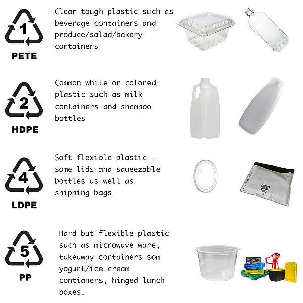 types of plastic we accept multi 2web.jpg