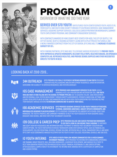 2018-2019 SFYC Annual Report_Page_3.jpg