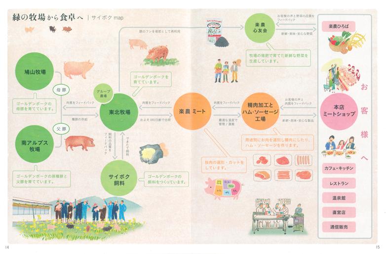 株式会社 埼玉種蓄牧場様 70周年記念誌
