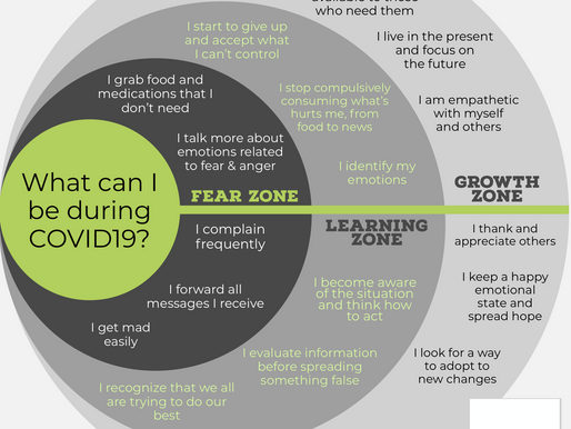 Think!!! What you want to be during COVID19?