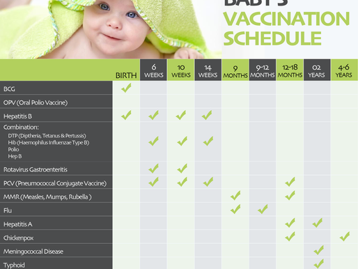 Get the Babies Vaccinated...