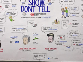Show Don't Tell: The Power of Visual Communication