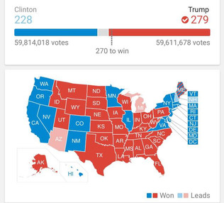 Black Folks Vs The Electoral College
