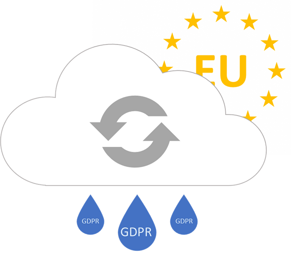 GDPR on the Cloud