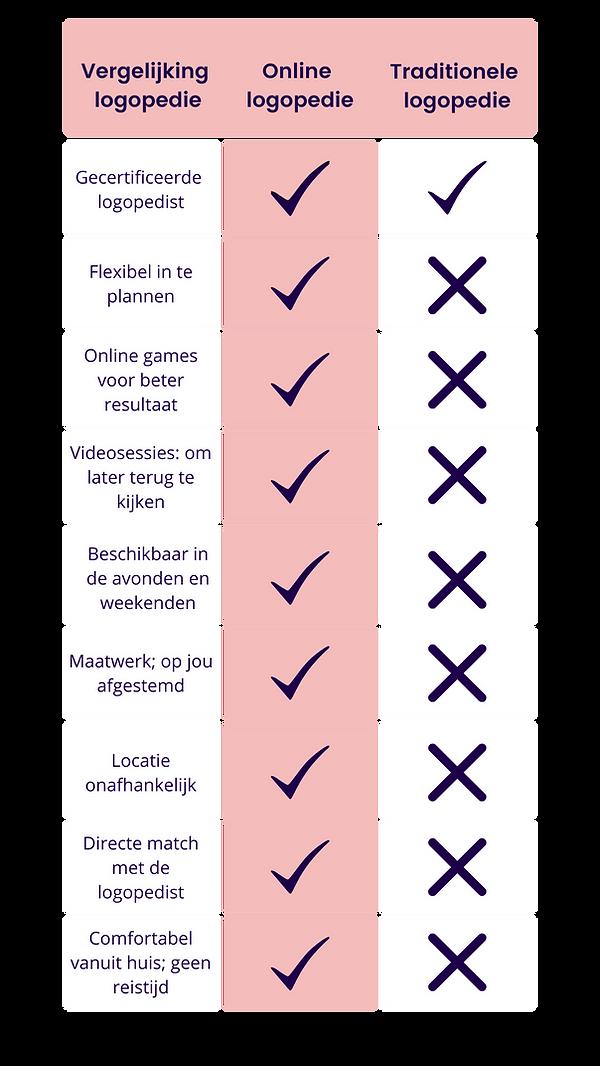 Vergelijkingstabel NL .png