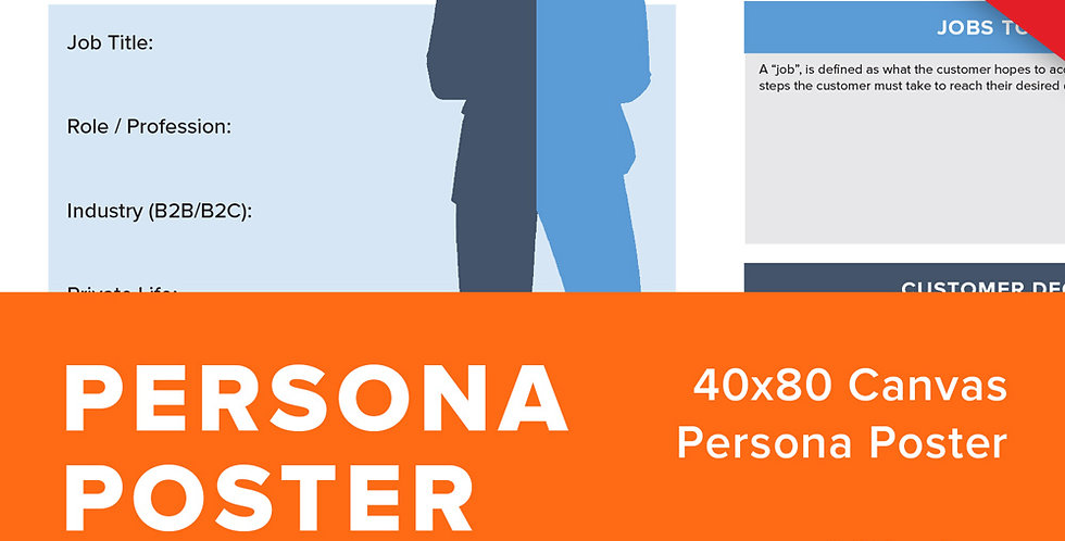 Persona Poster Canvas