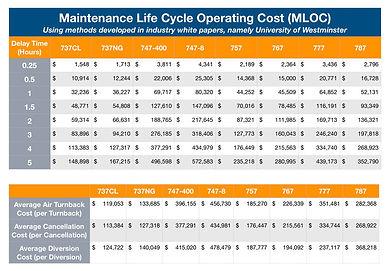 MLOC+Chart+Boeing.jpg