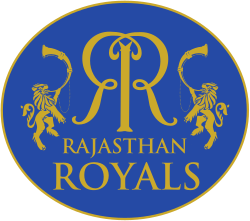 Rajasthan Royals squad 2021