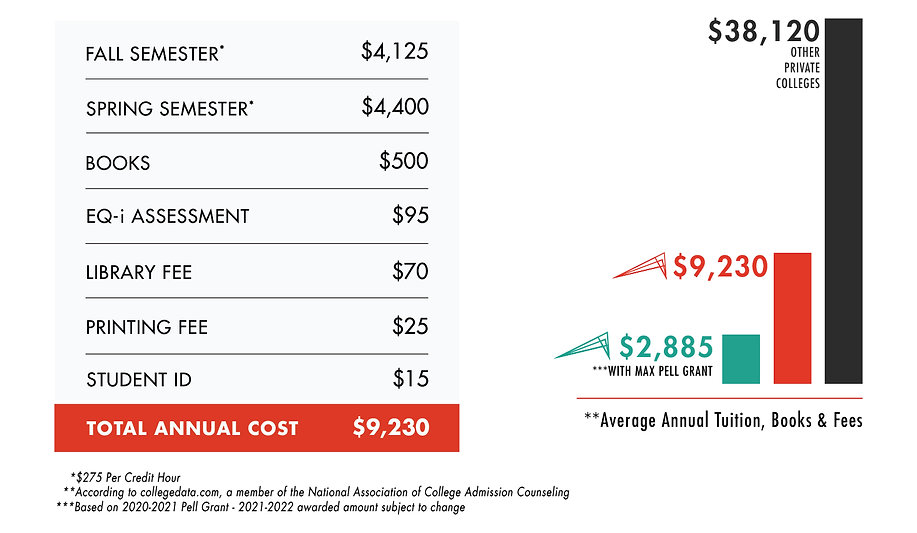Tuition and Fees Comparison-31-31.jpg