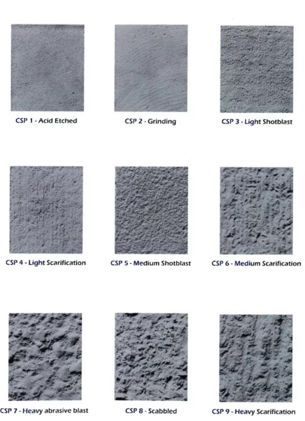 CSP Chart Concrete Repair