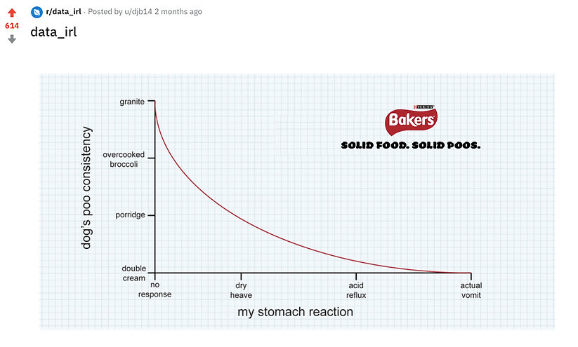 bakers-graph-for-site.jpg
