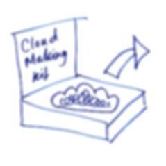 cloud making kit.jpg