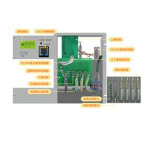 紅綠燈控制器