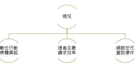 掃炫行銷新策略-文創+餐飲+AR 結合案例