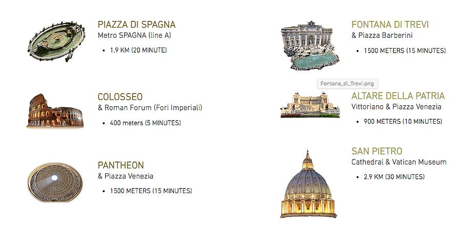 Rome monumets Cs.png